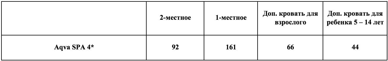 rakvere-3