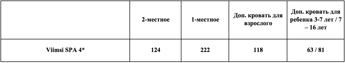 viimsi4