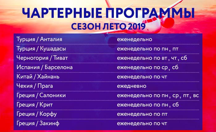 Цена билета на самолет в крым из москвы домодедово